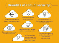 Benefits of Cloud Security