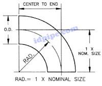 short radius elbow