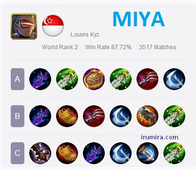 miya best build