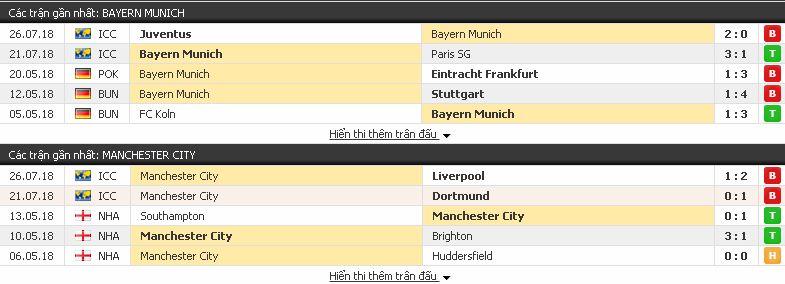 [Hình: Bayern3.jpg]