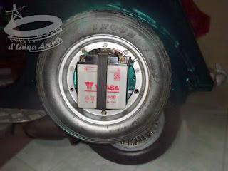 Roda Cadangan (Ban Serep)