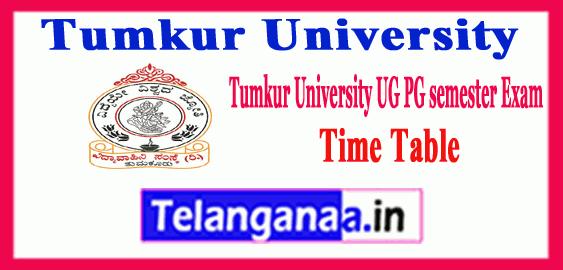 Tumkur University UG PG 1st 3rd 5th semester Time Table