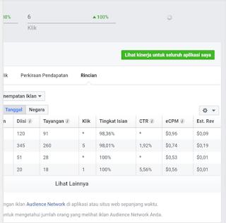 Demam Instant Article Facebook, Para Pemain Adsense Mulai Beralih Ke Facebook | 2017