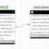 ▷ Curso de MySQL: Cómo relacionar tablas con phpMyAdmin y Workbench?
