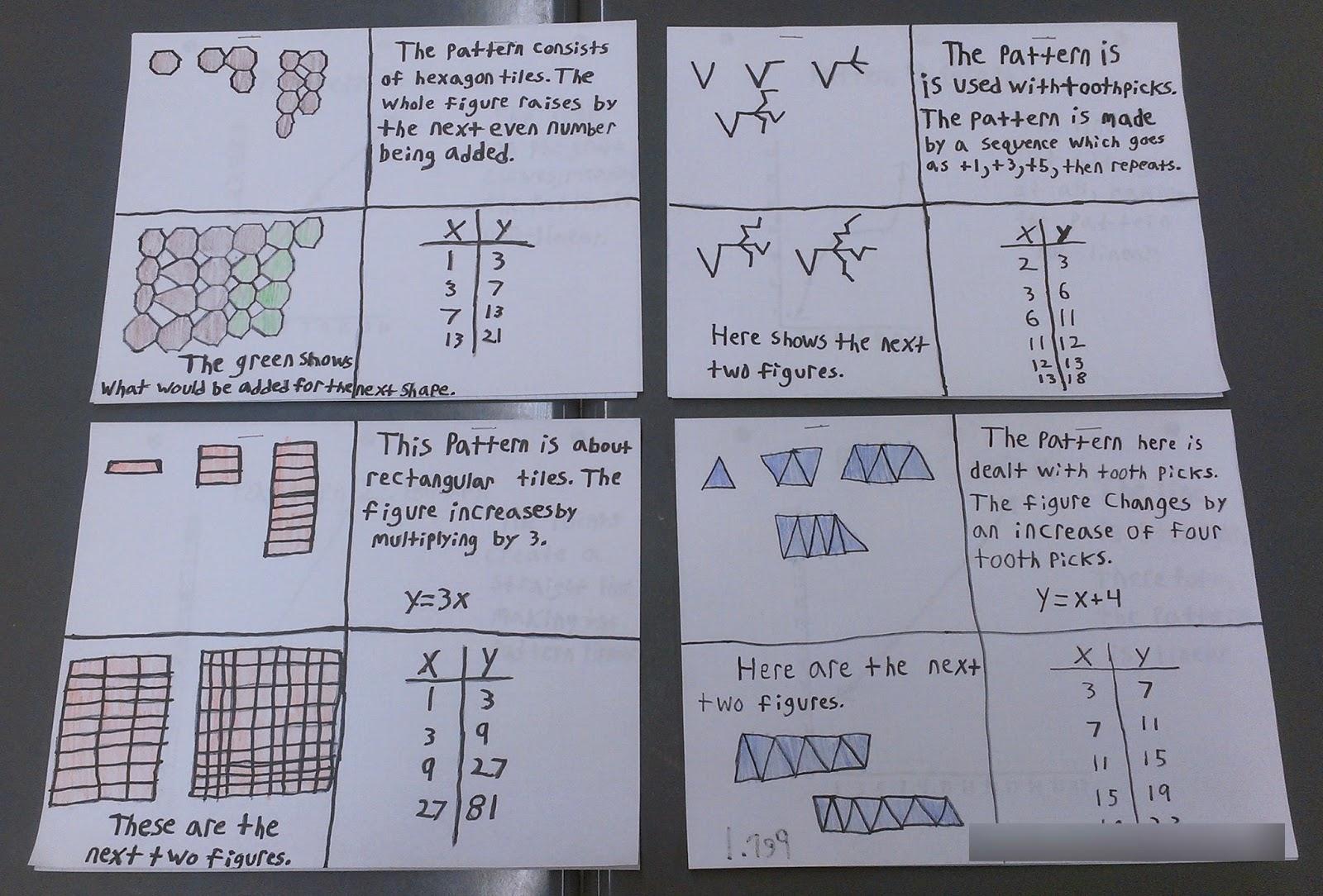 Linear Patterns Grade 11