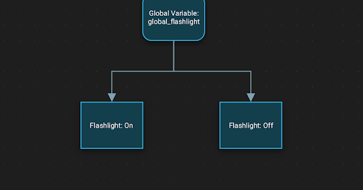Automagic: Flashlight-A global variable project