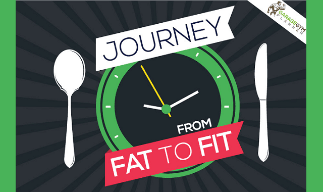 The Journey From Fat To Fit