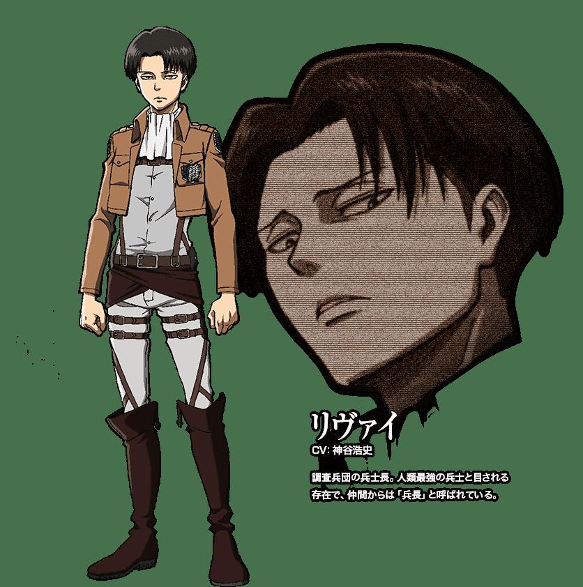 Les personnages de shingeki no kyojin