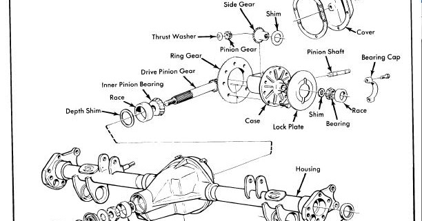 repair-manuals: Volvo 240 260 Series 1975-77 Drive Axles
