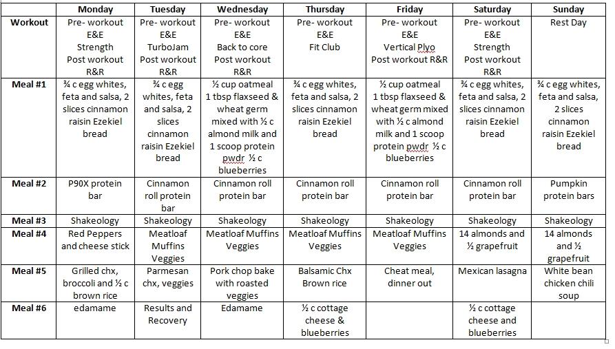 Body Beast Food List