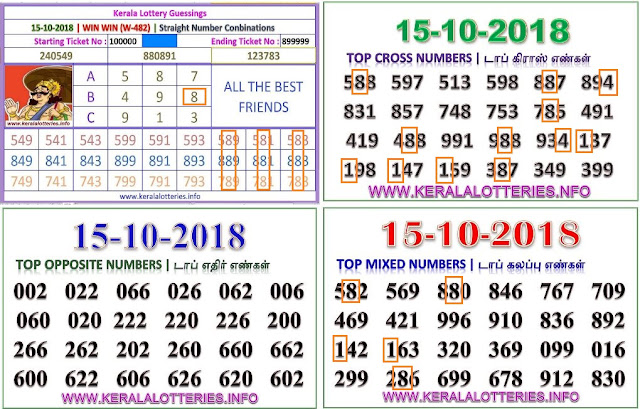 WIN WIN W-482 Kerala lottery abc guessing by keralalotteries.info