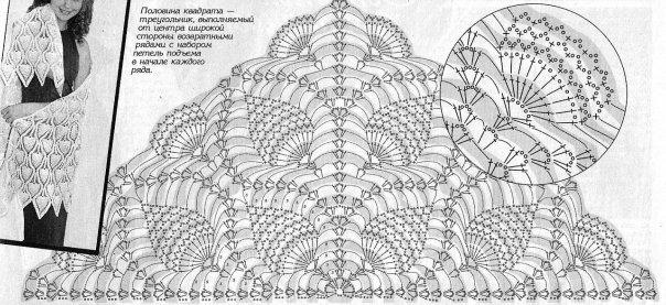 описание вязания шали ананас
