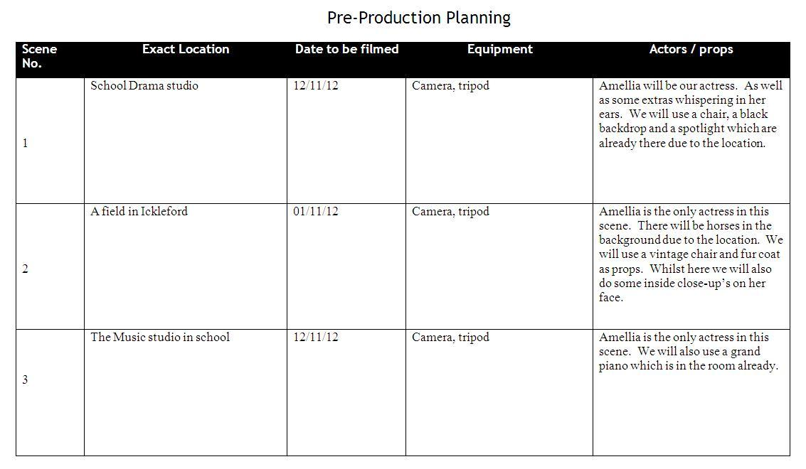 Pre Production Planning Media A Level