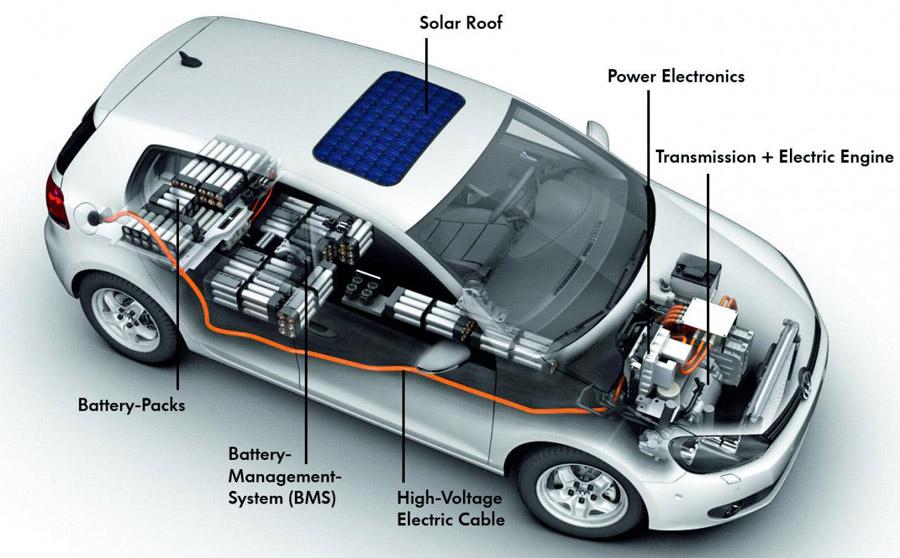 ca315e818f The Generalist  THE GLOBAL BATTERY RACE  RENEWABLE ENERGY STORAGE ...