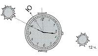 Ориентиране по часовник