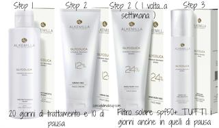 recensione Glycolica System Alkemilla Eco Bio Cosmetics  routine skincare