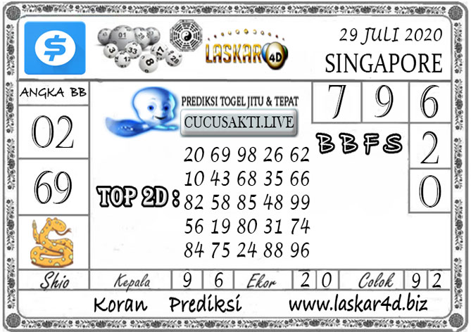 Prediksi Togel SINGAPORE LASKAR4D 29 JULI 2020