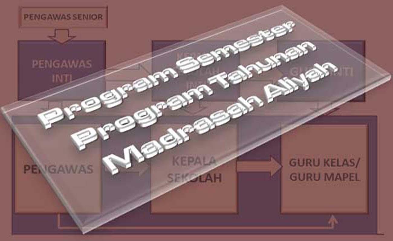 Download Prota Promes KTSP Untuk MA Semua Mapel