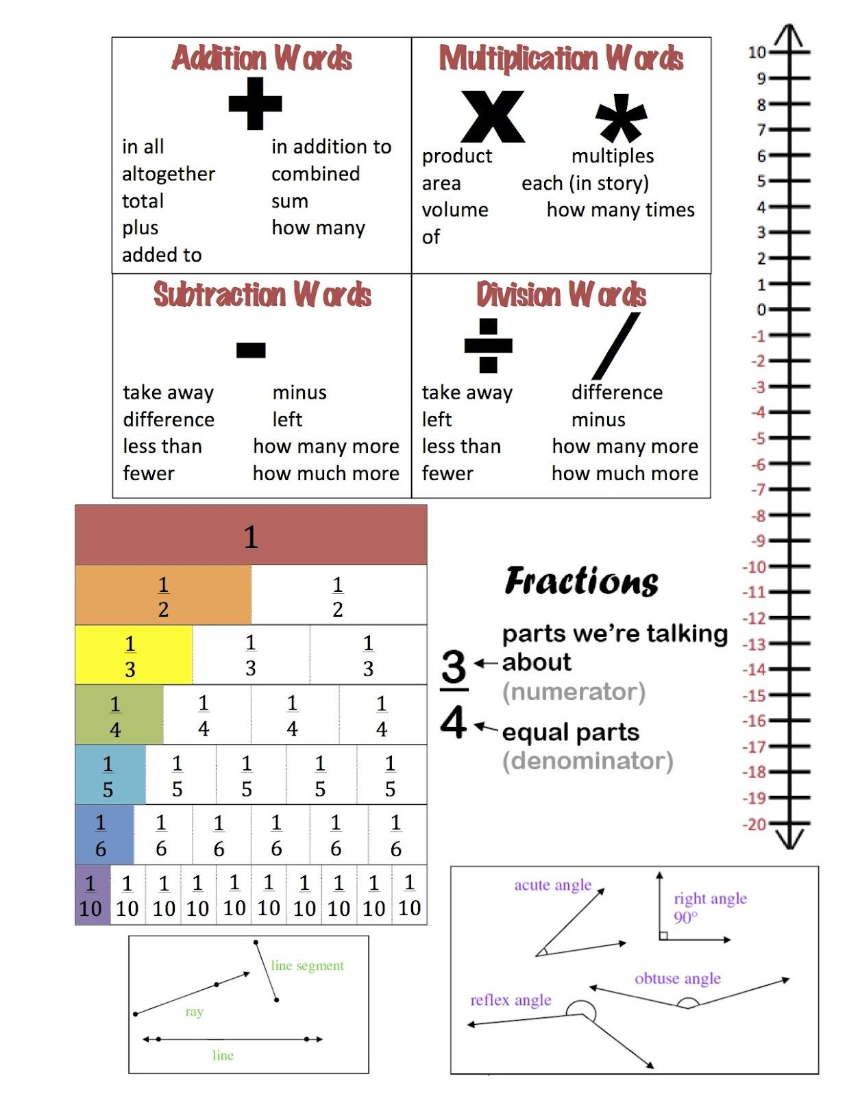 Visuals Beginning Multiplication Worksheet
