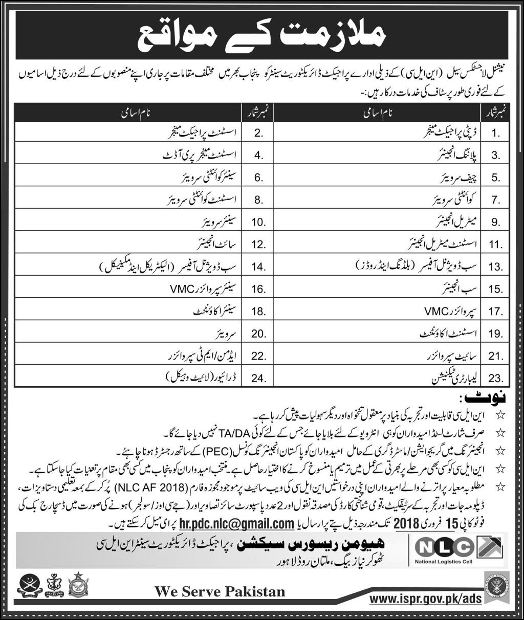 Jobs In National Logistics Cell Punjab NLC Jan 2018