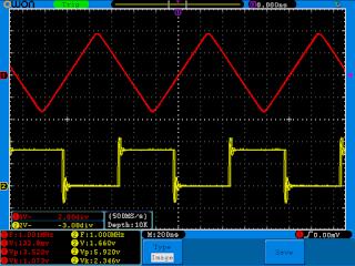 Função triangular com frequência a 1MHz e amplitude a 4Vpp.