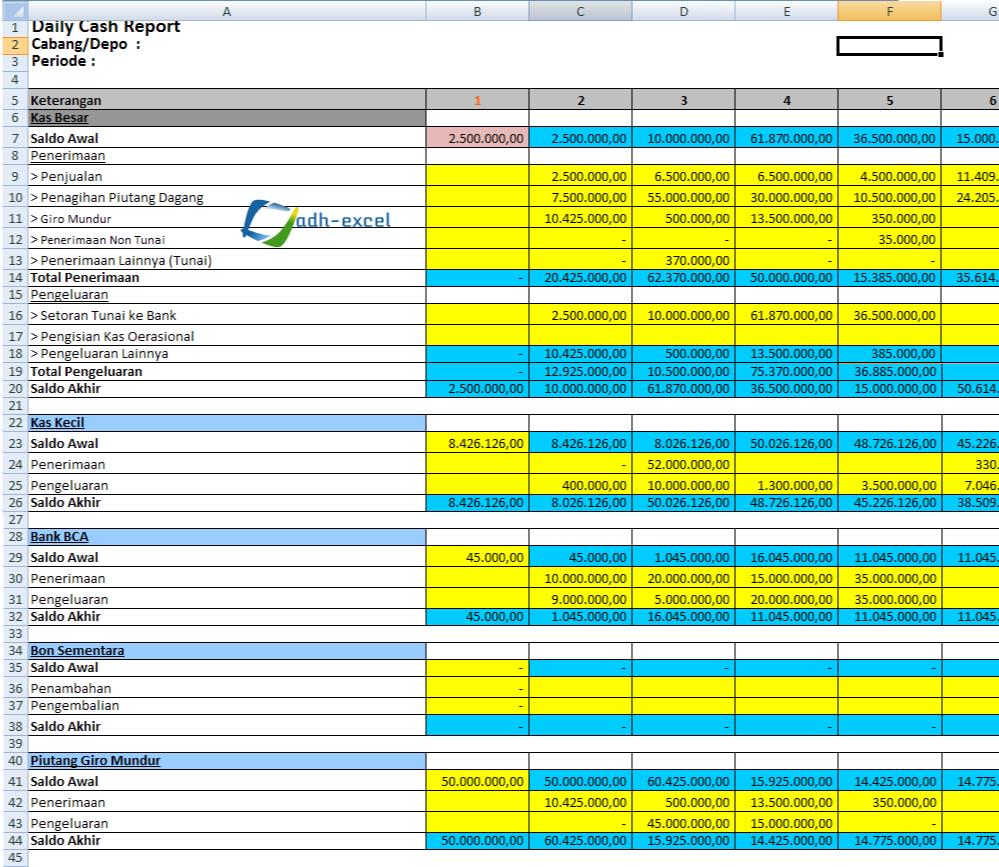 Cara Membuat Laporan Daily Cash Report Dcr Dengan Rumus Excel Adhe Pradiptha