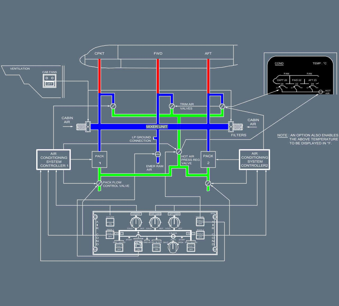 A320 Air Conditioning Schematic Opinions About Wiring Diagram Airconditioning System Circuit Diagramoneautomatic Condition A320f Technical Description Pressurization Rh Airbusone Blogspot Com Car Auto