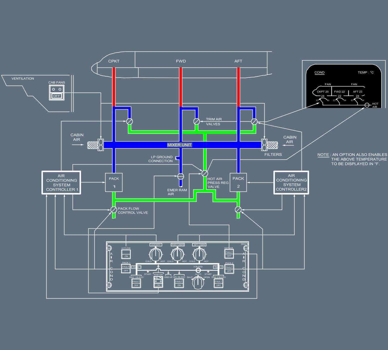 A320f Technical Description Air Conditioning