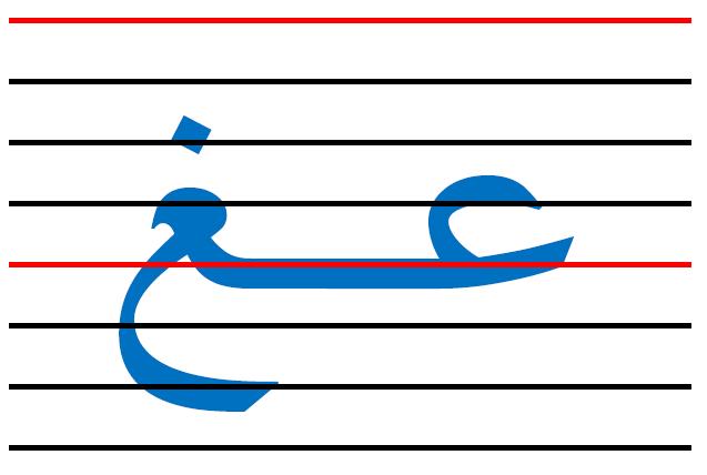 x10 - المقاييس الصحيحة  في الكتابة لكل الحروف العربية