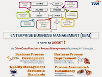 Drive Cross Functional Process Management Effectiveness