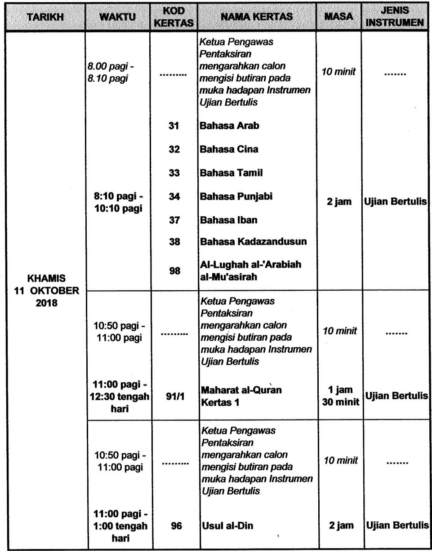 Jadual Waktu Pt3 2018 Exam Date Peperiksaan