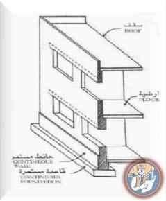 انواع المباني والبلاطات الخرسانية | قرائة + تحميل pdf - pptx