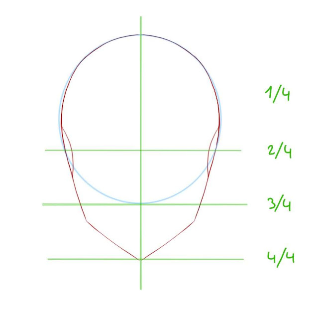 dessiner un visage manga de face étape 5