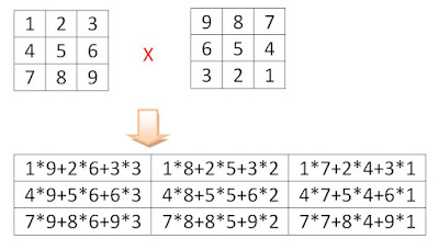 2-D Array Matrix Multiplication Rule
