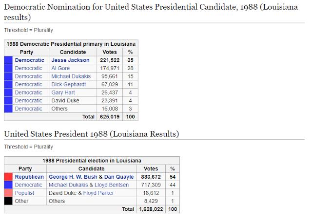 David%2BDuke%2BBid%2Bfor%2BPresident.PNG