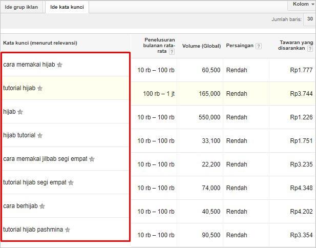 Google Keyword Tool Gratis | SEOBlogid