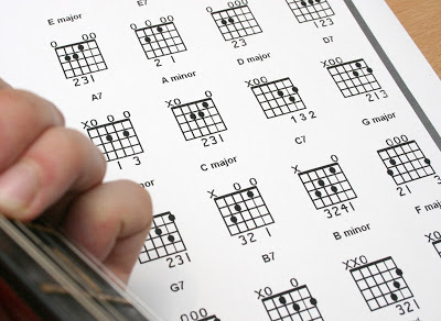 Kunci Gitar Lagu Asik Pas Nongkrong Bareng Sobat