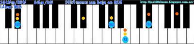 acorde piano chord (SOL#m con bajo en RE#) o (LAbm bajo en MIb)