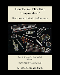 Science of Music Performance
