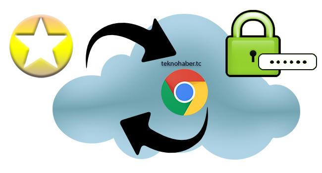 Chrome'da Parololar Nasıl Sıfırlanır?