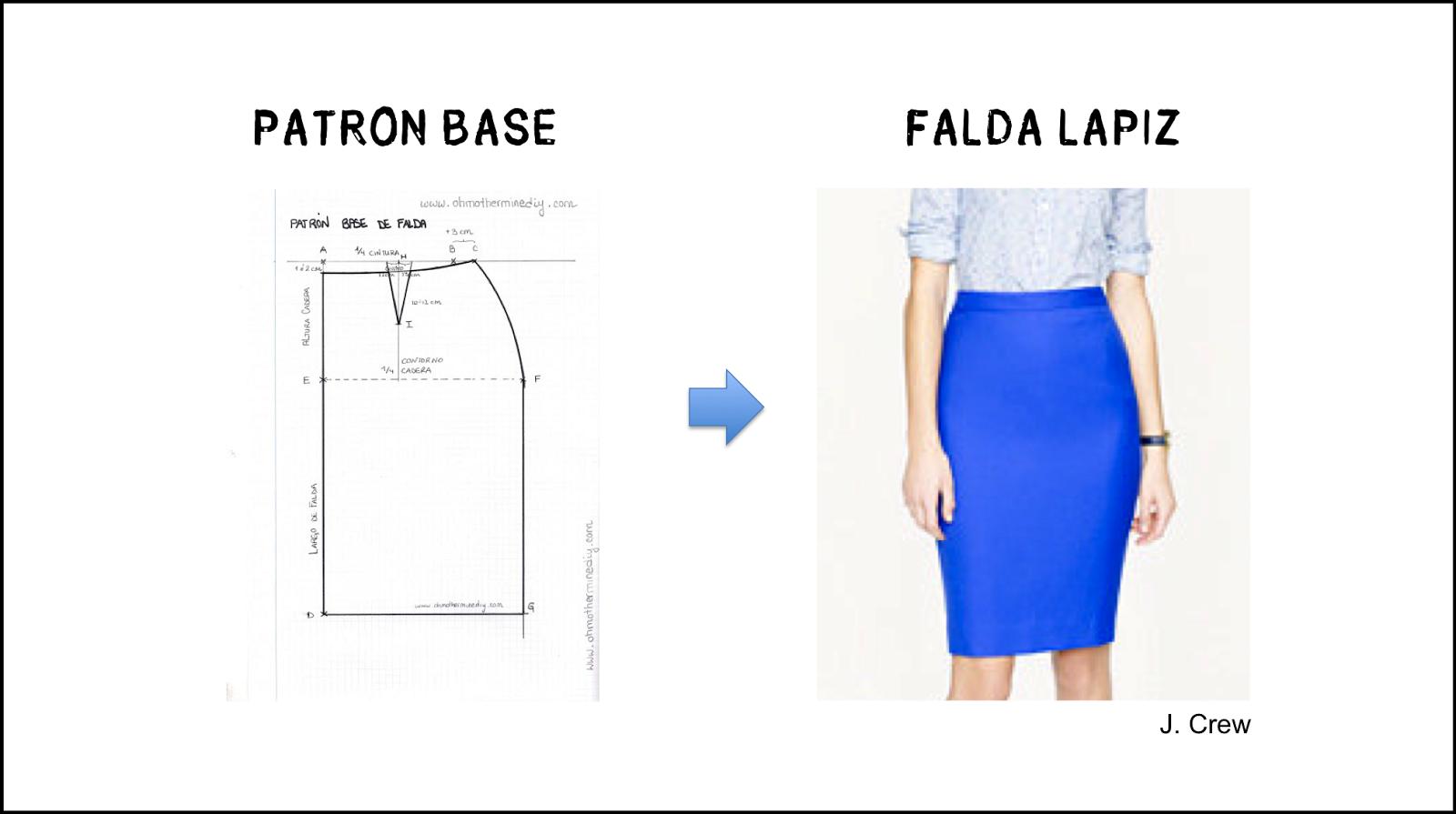 180d0e56d Aprender a coser faldas parte 2: Modificar el patrón para hacer ...