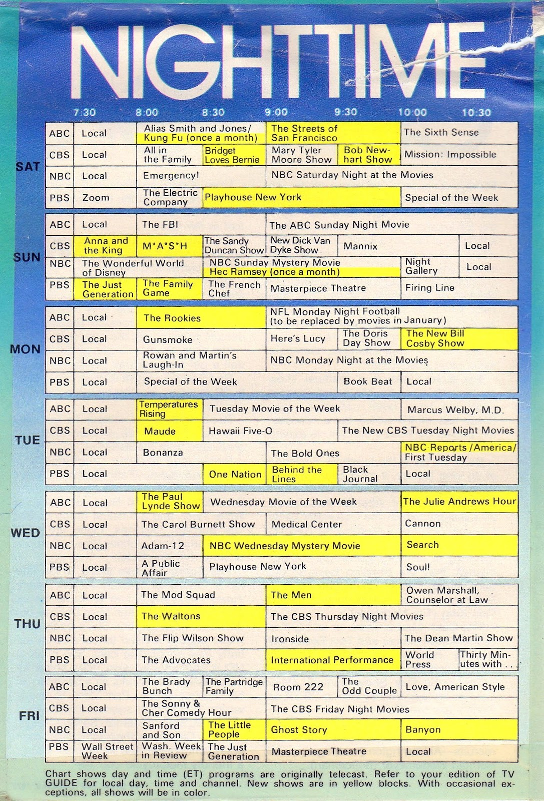 Tv Schedule For Tonight | Examples and Forms