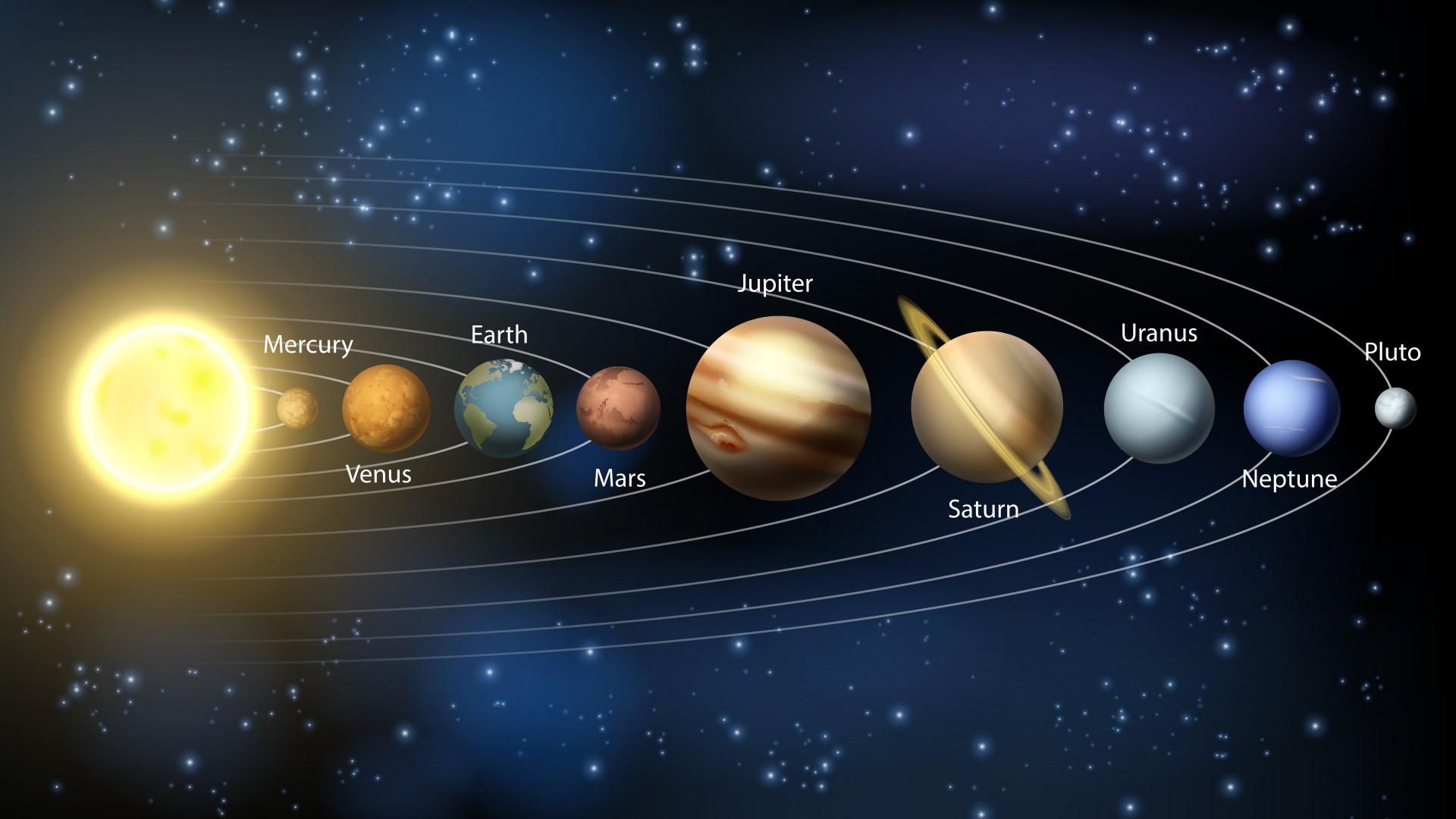 Sistema Solar En Orden Full HD En Fondos 1080