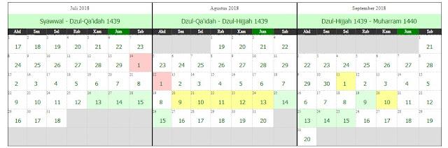 Kalender Hijriyah 1439-1440 (Kalender Islam 2018 M) Lengkap