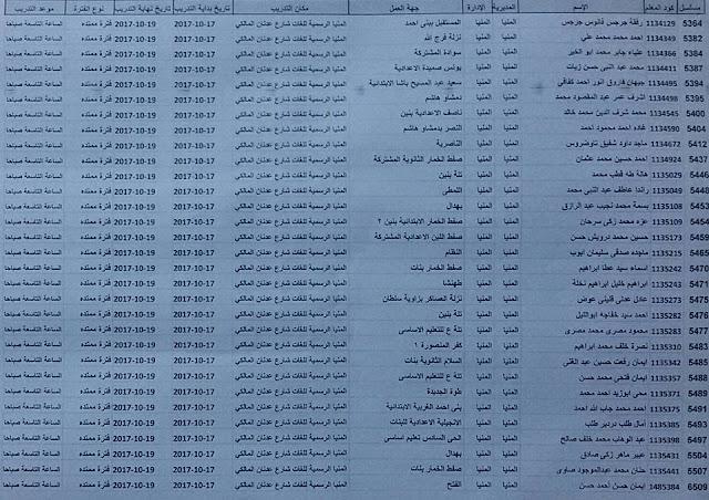 كشوف ترقية محافظة المنيا 5