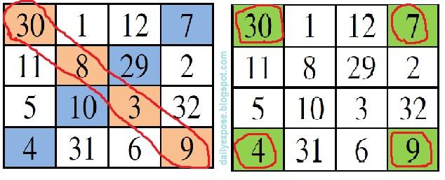Magic Square 3x3 Sum 30