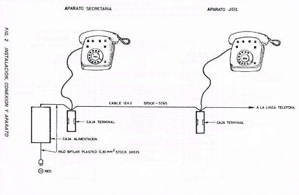 mi colección de teléfonos...: SISTEMA SATAI M 2-2-1