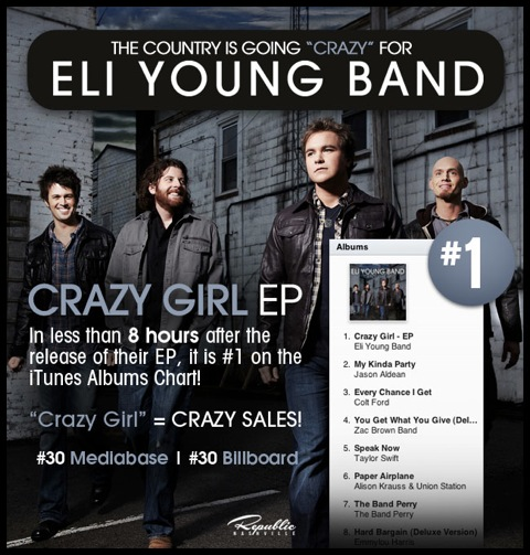 Eli Young Band Debuts At #1 On iTunes Country Album Chart