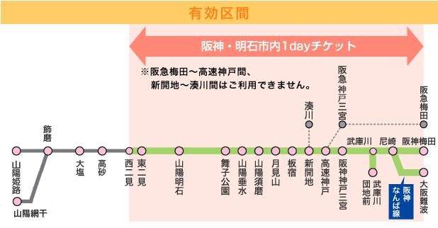%25E9%2598%25AA%25E7%25A5%259E%2526%25E6%2598%258E%25E7%259F%25B3%25E4%25B8%2580%25E6%2597%25A5%25E5%2588%25B8-hanshin-akashi-rosen-map-神戶-交通-優惠券-kobe-transport