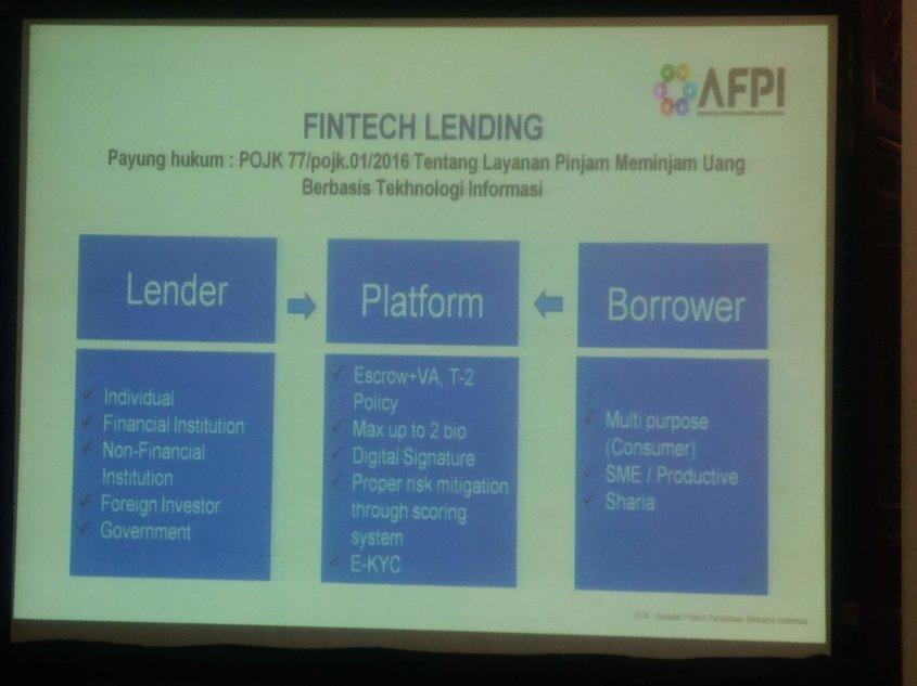 Kenali Lebih Dekat Manfaat Dan Resiko Fintech P2p Lending